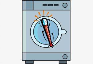 Перегрев воды в стиральной машине
