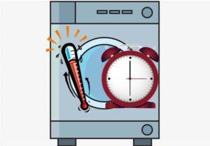 Сколько времени нагревается вода в стиральной машине