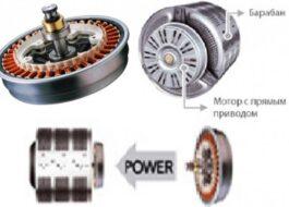 Что такое инверторный привод в стиральной машине?