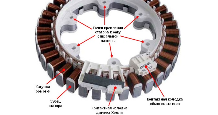 из чего состоит инверторный двигатель