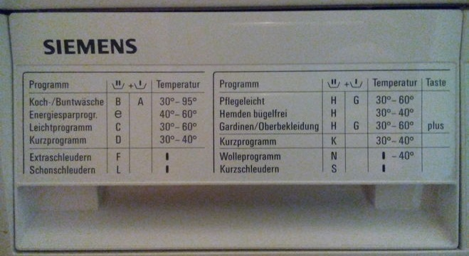 прочие немецкие программы