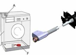 Нужна ли в стиральной машине защита от протечек?