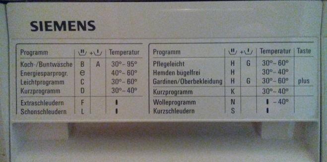 немецкая панель Сименс