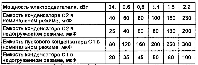 соотношение емкости конденсатора с мощностью двигателя