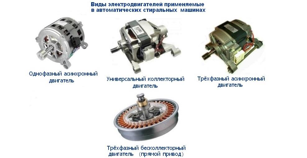 типы двигателей СМ