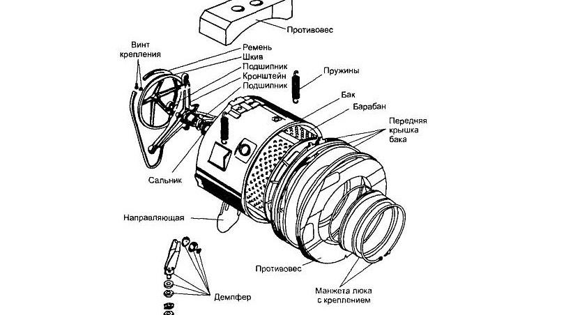 устройство главного узла машинки