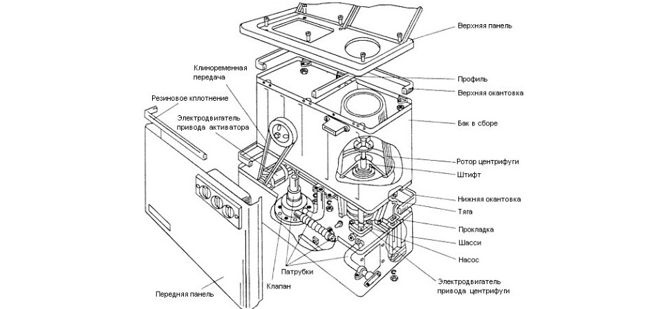 составные элементы полуавтомата