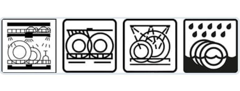 значки мытья в ПММ