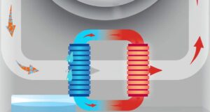 Для чего нужен тепловой насос в сушильных машинах?