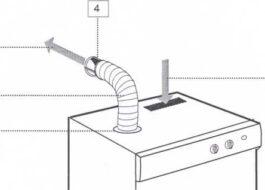 Какие коммуникации нужны для сушильной машинки?