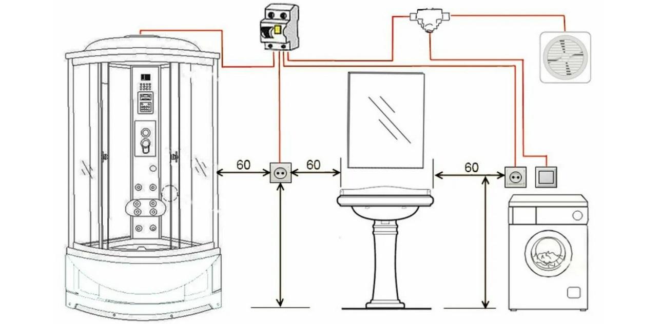 высота и расположение розеток в ванной